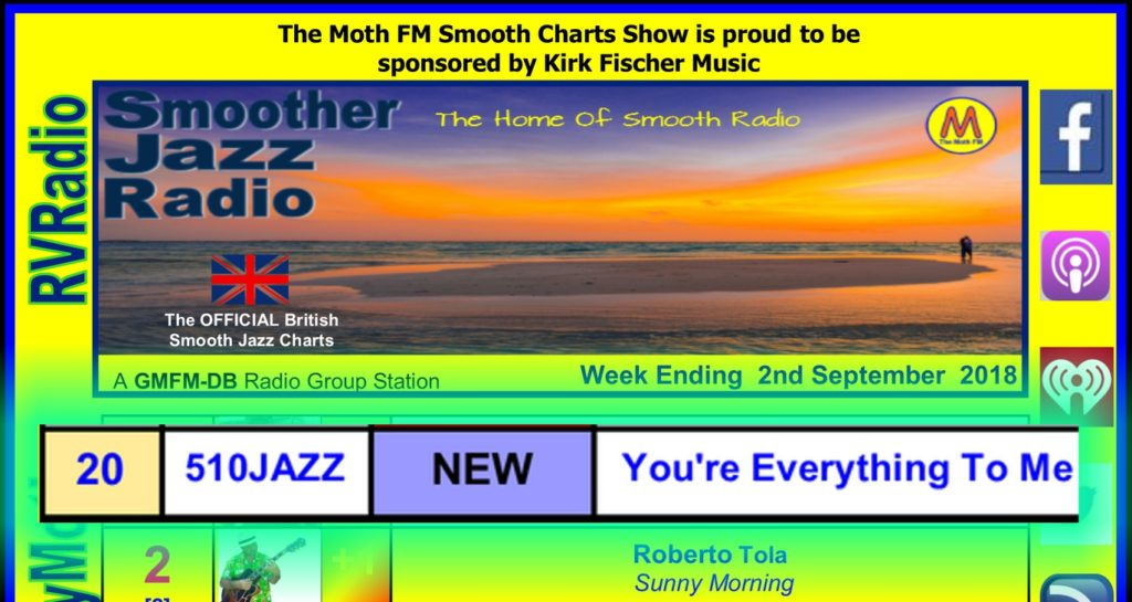 510JAZZ is on The Moth FM Top 20 Smooth Jazz Chart.