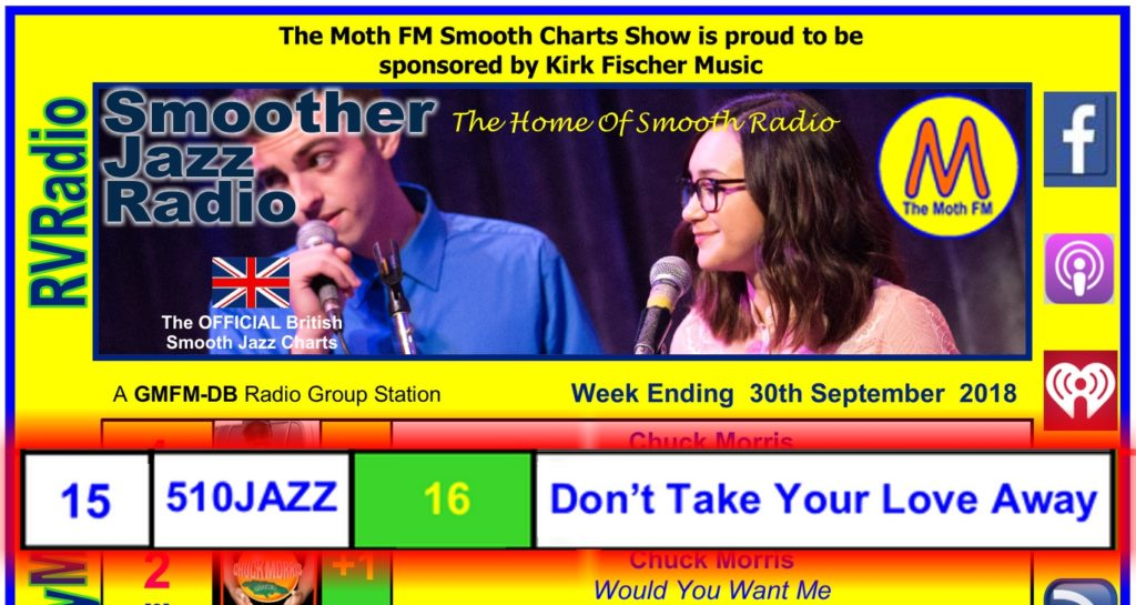510JAZZ Reaches #15 On The Moth FM Top 20 Smoother Jazz Chart!